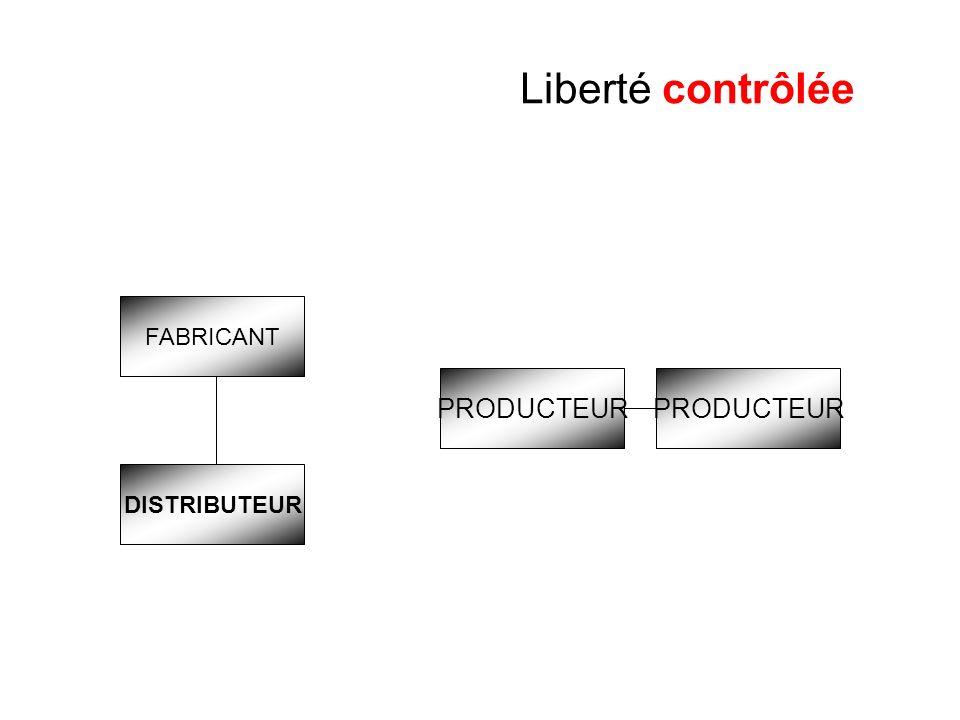 Liberté contrôlée FABRICANT DISTRIBUTEUR PRODUCTEUR