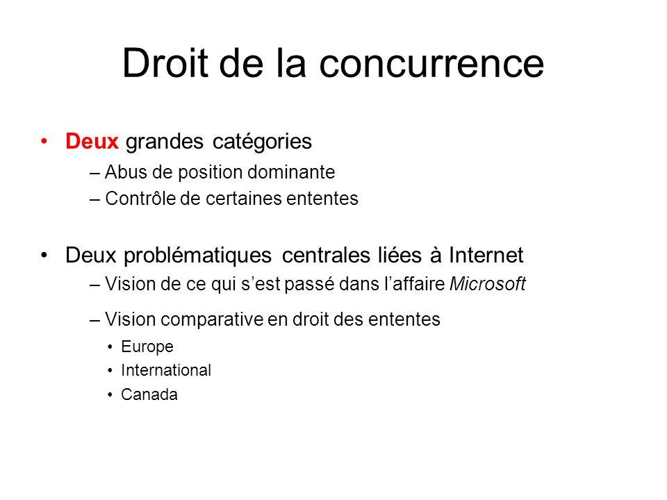 Droit de la concurrence Deux grandes catégories – Abus de position dominante – Contrôle de certaines ententes Deux problématiques centrales liées à Internet – Vision de ce qui sest passé dans laffaire Microsoft – Vision comparative en droit des ententes Europe International Canada