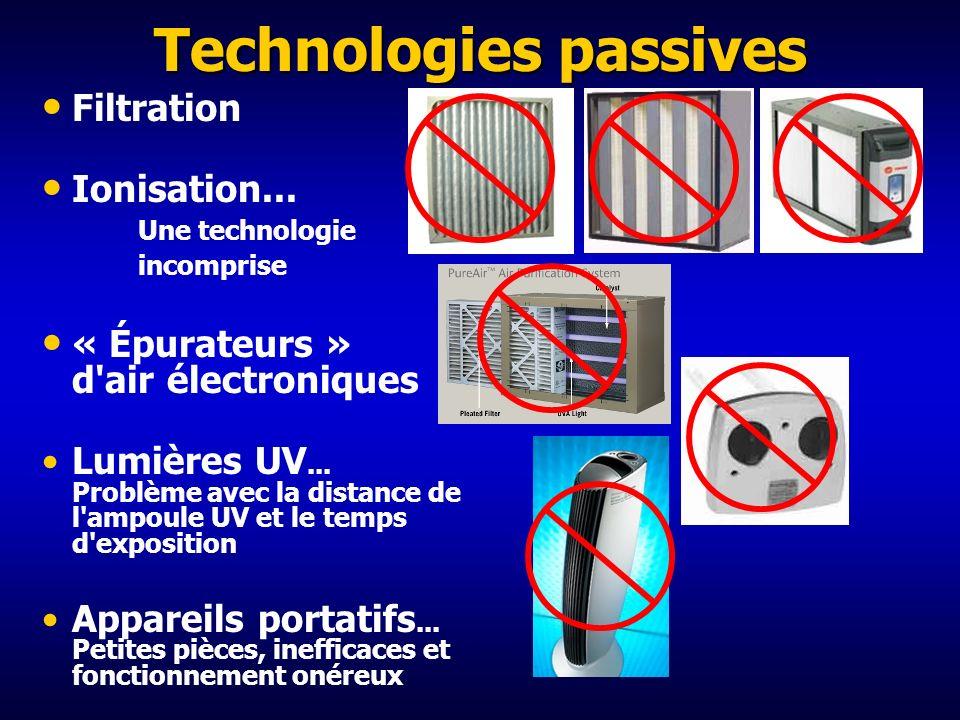 Où en sommes-nous aujourd'hui... Technologies passives