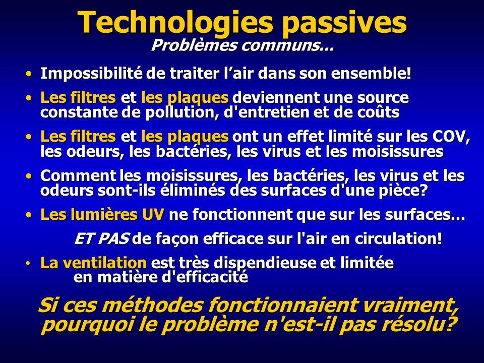 Filtration Ionisation... Une technologie incomprise « Épurateurs » d'air électroniques Lumières UV... Problème avec la distance de l'ampoule UV et le