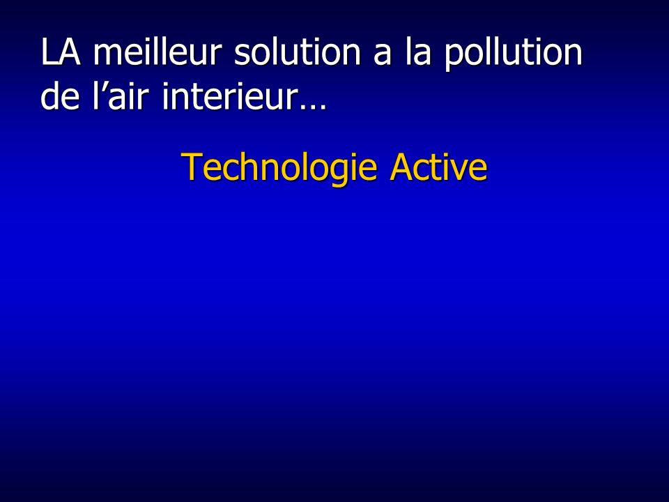 Technologies passives Problèmes communs... Impossibilité de traiter lair dans son ensemble!Impossibilité de traiter lair dans son ensemble! Les filtre
