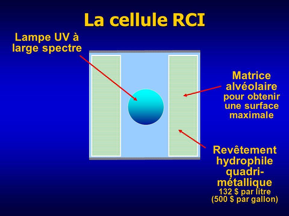 Technologie d'ionisation catalytique radiante Puis, nous y avons ajouté la puissance du soleil!