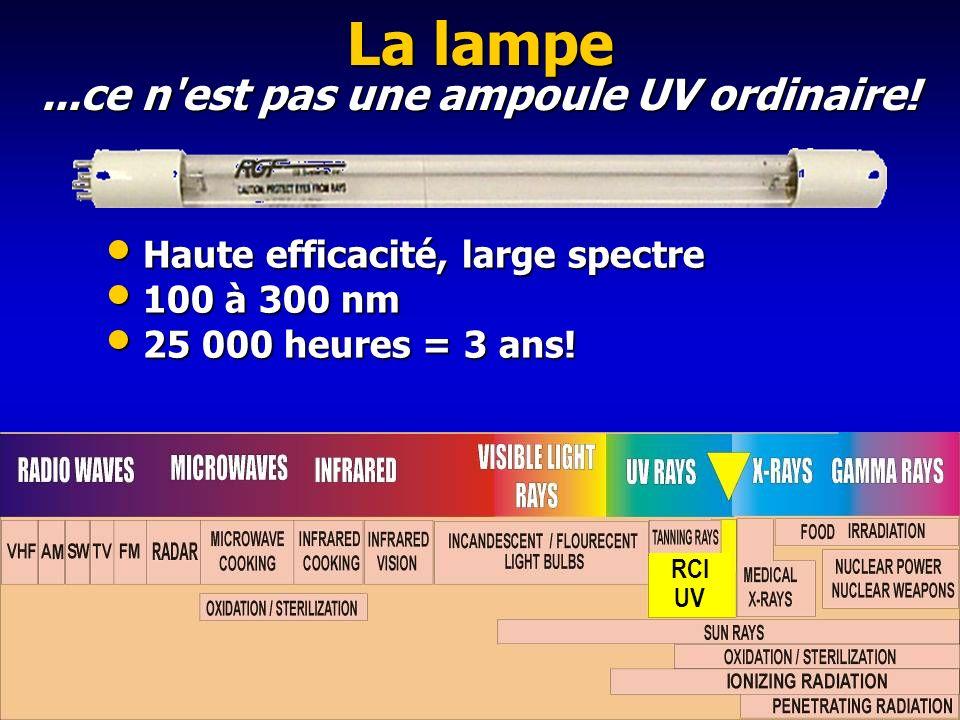 Lampe UV à large spectre Revêtement hydrophile quadri- métallique 132 $ par litre (500 $ par gallon) La cellule RCI Matrice alvéolaire pour obtenir un