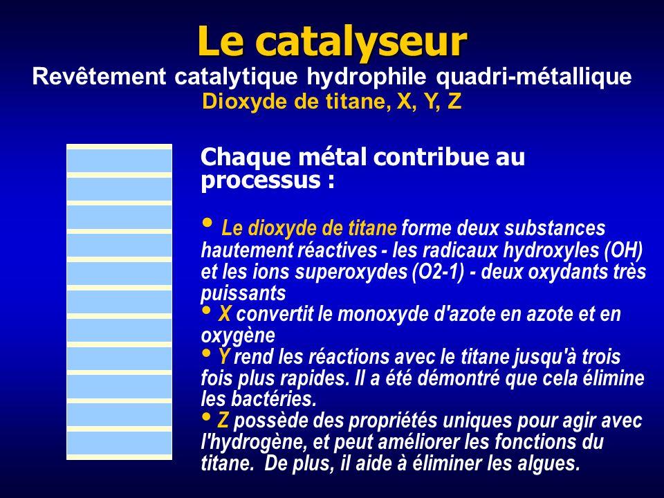 Le catalyseur Revêtement hydrophile « Hydrophile » signifie que le revêtement absorbe la vapeur d'eau (H 2 O) de l'air, créant ainsi une abondance d'h