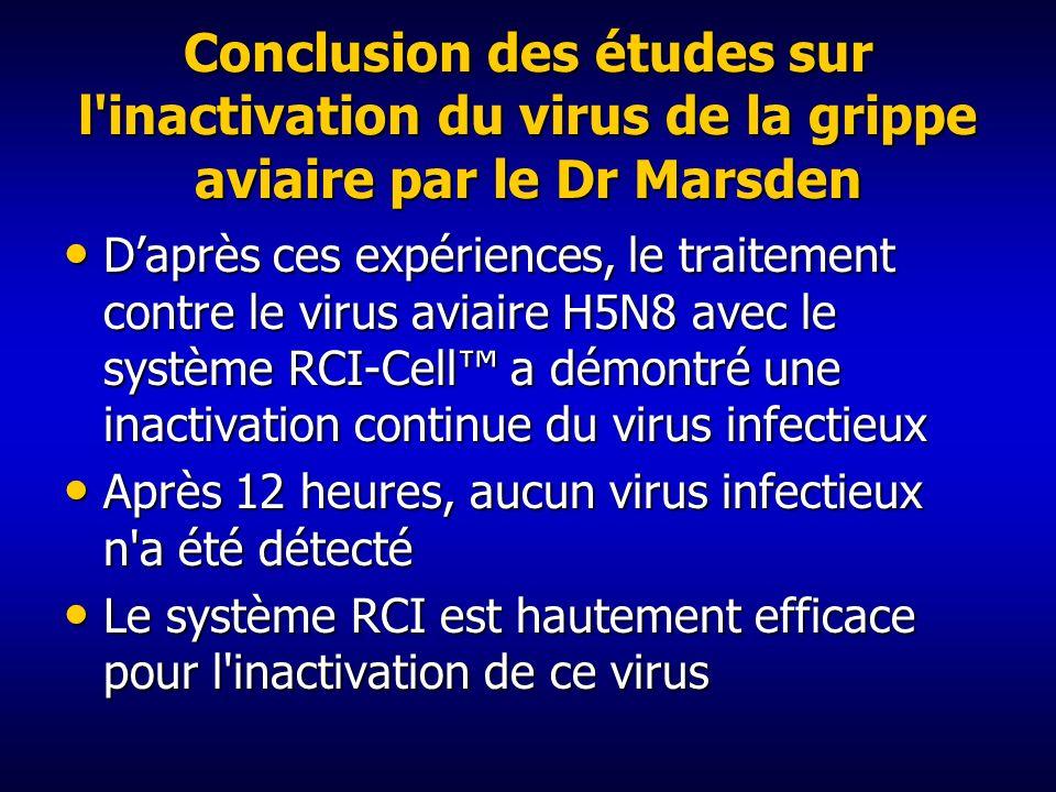 Inactivation du virus de la grippe aviaire avec RCI % DICT 50 /cm 2 réduit en fonction du temps