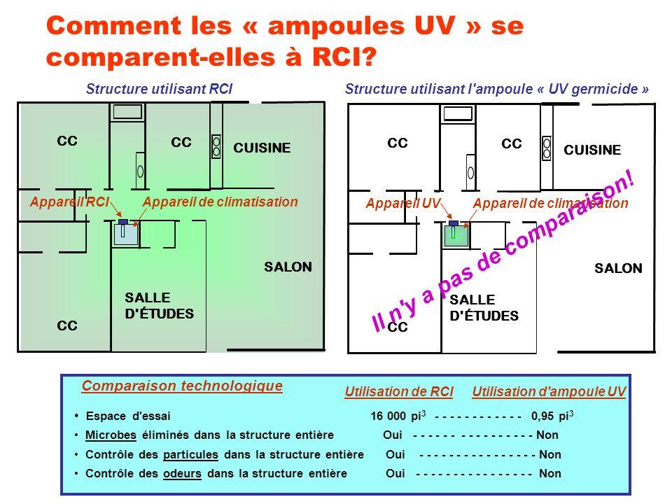 DuctwoRx Commercial et résidentiel 5 modèles : 500 SF – 10 000 SF 2 options de tension : 120 V et 240 V DuctwoRx Cellule 10 Il commence par assainir l
