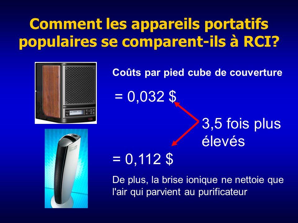Comment les appareils portatifs populaires se comparent-ils à RCI? = Comparaison de la couverture mentionnée...