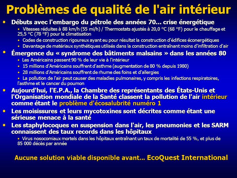 Problèmes de qualité de l air intérieur Débuts avec l embargo du pétrole des années 70...