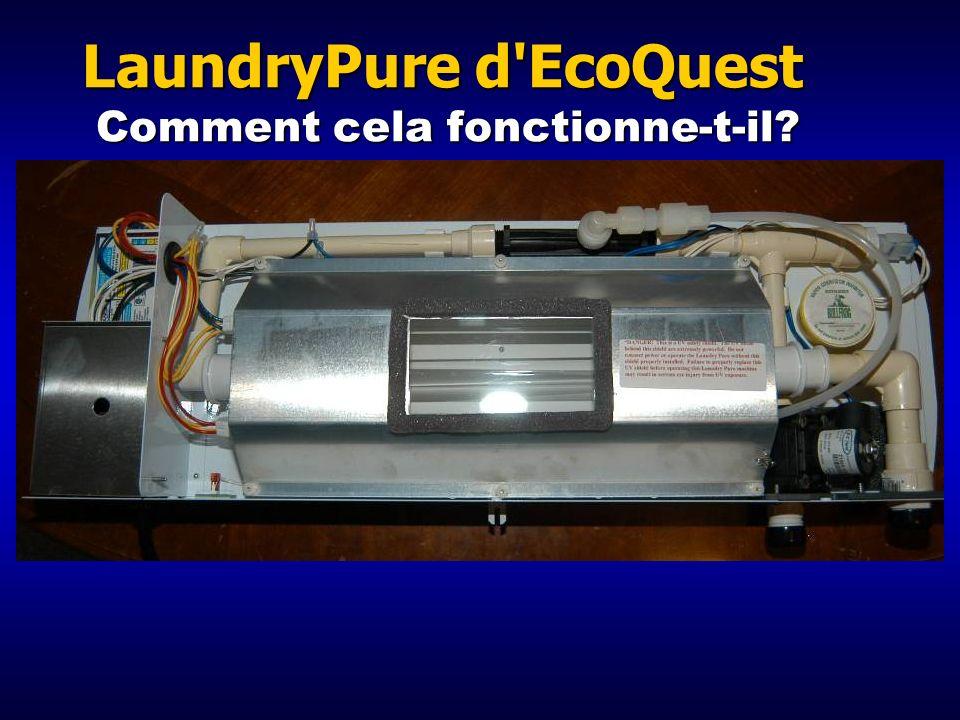 LaundryPure d'EcoQuest Comment cela fonctionne-t-il? Entrée d'oxygène pur Entrée d'oxygène pur Gaz d'oxydation Gaz d'oxydation –Ions ozonides –Hydrope