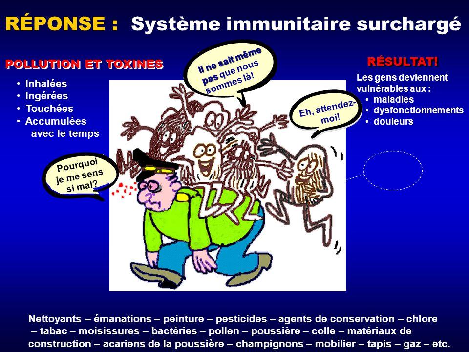 RÉPONSE : Système immunitaire surchargé Inhalées Ingérées Touchées Accumulées avec le temps POLLUTION ET TOXINES RÉSULTAT .