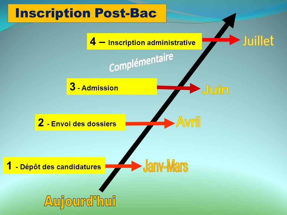 1 - Dépôt des candidatures 2 - Envoi des dossiers 3 - Admission 4 – Inscription administrative Inscription Post-Bac
