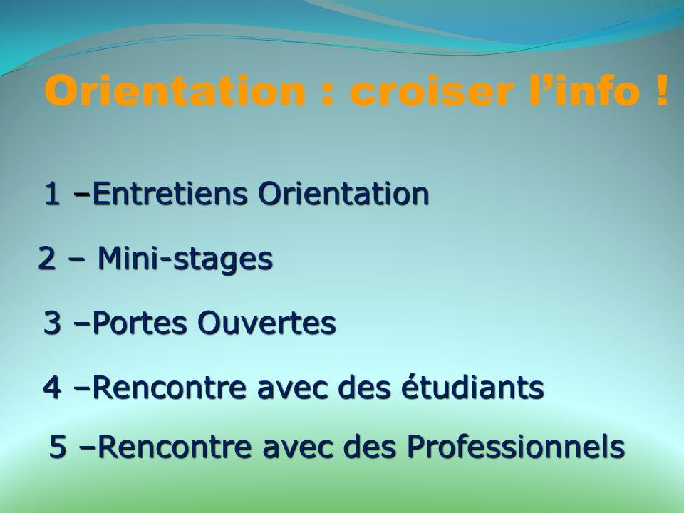 Orientation : croiser linfo ! 1 –Entretiens Orientation 2 – Mini-stages 3 –Portes Ouvertes 4 –Rencontre avec des étudiants 5 –Rencontre avec des Profe