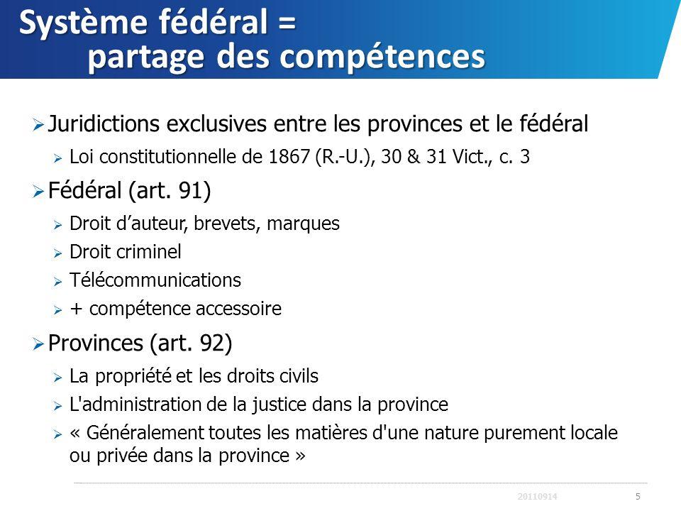 Système fédéral = partage des compétences Juridictions exclusives entre les provinces et le fédéral Loi constitutionnelle de 1867 (R.-U.), 30 & 31 Vic
