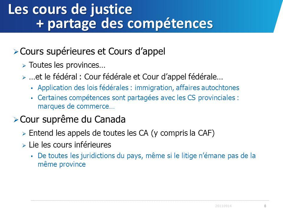 Les cours de justice + partage des compétences Cours supérieures et Cours dappel Toutes les provinces… …et le fédéral : Cour fédérale et Cour dappel f