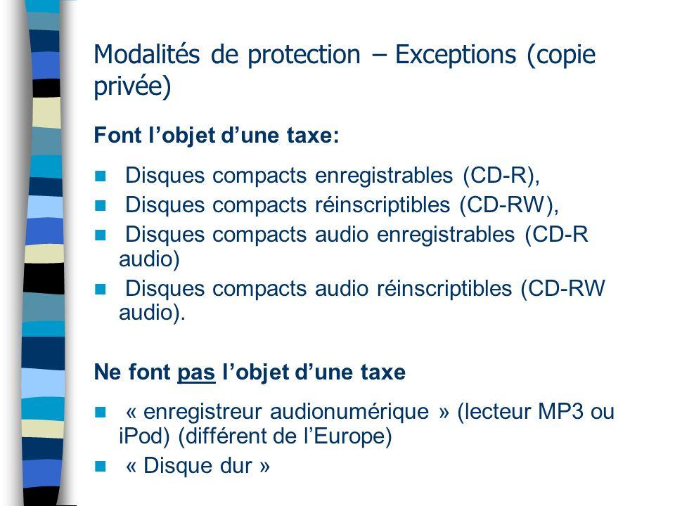 Modalités de protection – Exceptions (copie privée) Font lobjet dune taxe: Disques compacts enregistrables (CD-R), Disques compacts réinscriptibles (CD-RW), Disques compacts audio enregistrables (CD-R audio) Disques compacts audio réinscriptibles (CD-RW audio).