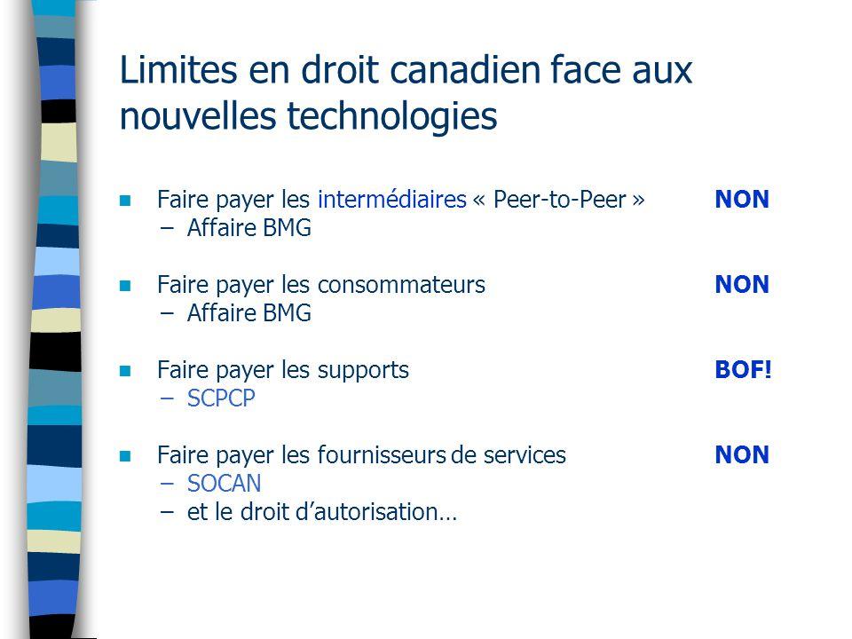 Limites en droit canadien face aux nouvelles technologies Faire payer les intermédiaires « Peer-to-Peer »NON –Affaire BMG Faire payer les consommateursNON –Affaire BMG Faire payer les supports BOF.