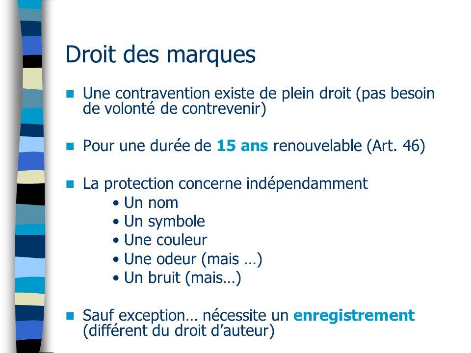 Droit des marques Une contravention existe de plein droit (pas besoin de volonté de contrevenir) Pour une durée de 15 ans renouvelable (Art.