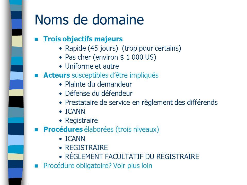 Noms de domaine Trois objectifs majeurs Rapide (45 jours) (trop pour certains) Pas cher (environ $ 1 000 US) Uniforme et autre Acteurs susceptibles dêtre impliqués Plainte du demandeur Défense du défendeur Prestataire de service en règlement des différends ICANN Registraire Procédures élaborées (trois niveaux) ICANN REGISTRAIRE RÈGLEMENT FACULTATIF DU REGISTRAIRE Procédure obligatoire.
