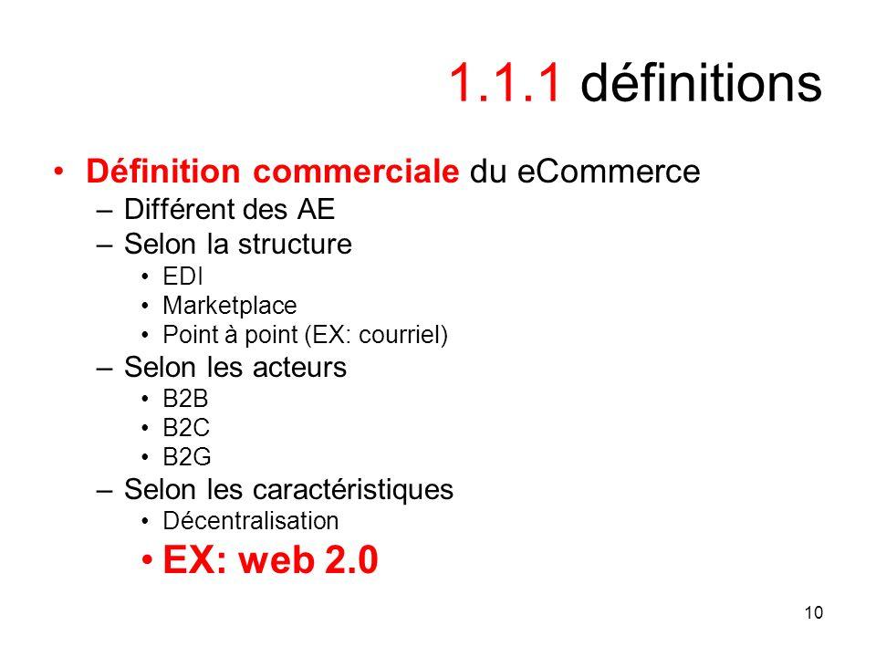 10 1.1.1 définitions Définition commerciale du eCommerce –Différent des AE –Selon la structure EDI Marketplace Point à point (EX: courriel) –Selon les acteurs B2B B2C B2G –Selon les caractéristiques Décentralisation EX: web 2.0