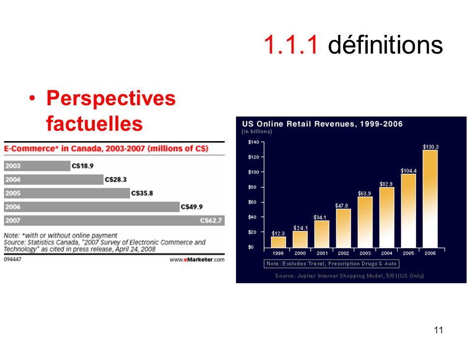 11 1.1.1 définitions Perspectives factuelles