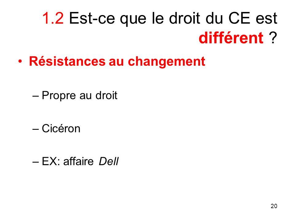 20 1.2 Est-ce que le droit du CE est différent ? Résistances au changement –Propre au droit –Cicéron –EX: affaire Dell