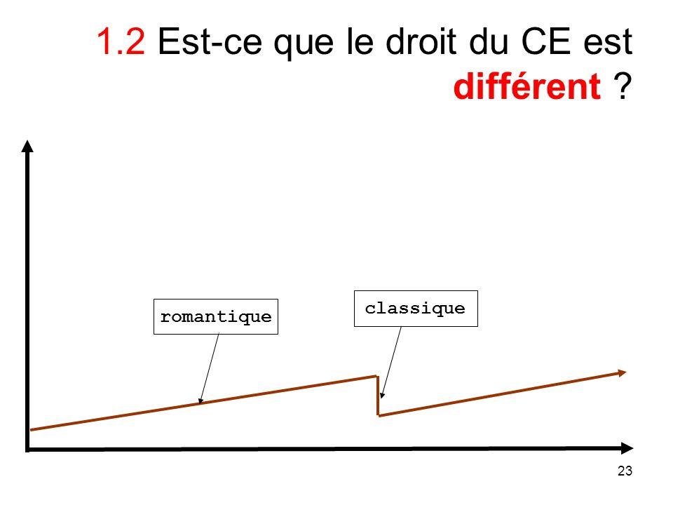 23 1.2 Est-ce que le droit du CE est différent romantique classique