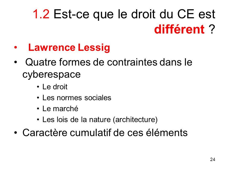 24 1.2 Est-ce que le droit du CE est différent ? Lawrence Lessig Quatre formes de contraintes dans le cyberespace Le droit Les normes sociales Le marc