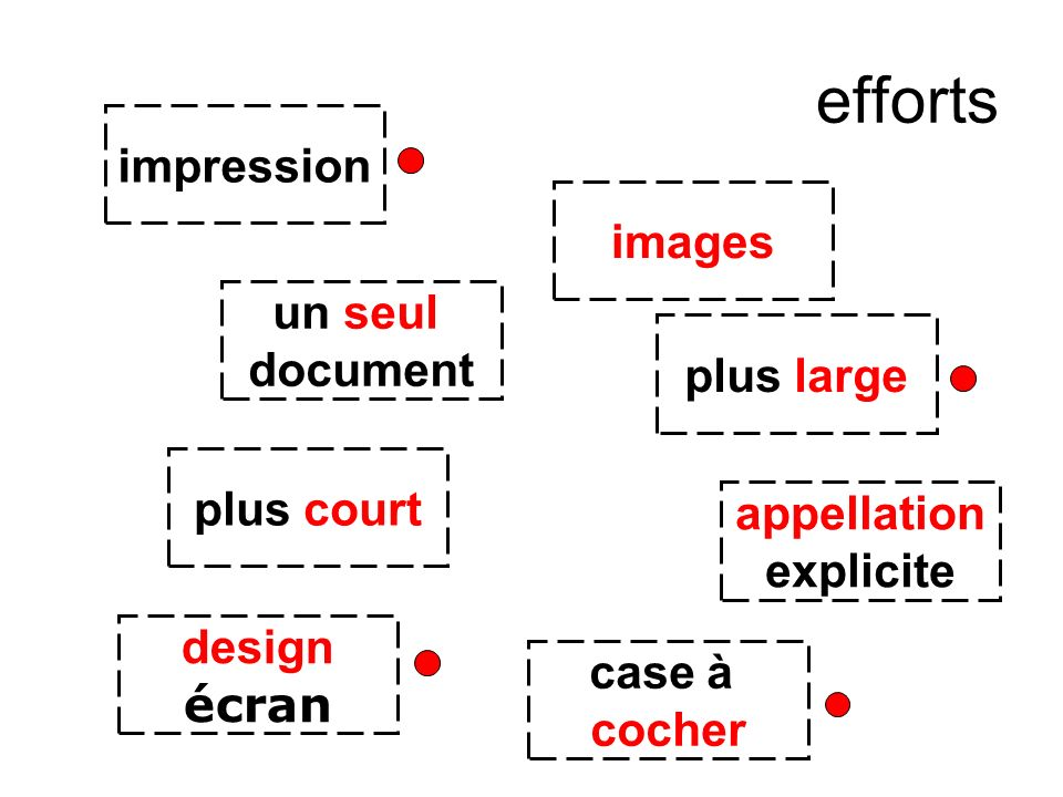 efforts impression plus court images design écran appellation explicite case à cocher un seul document plus large