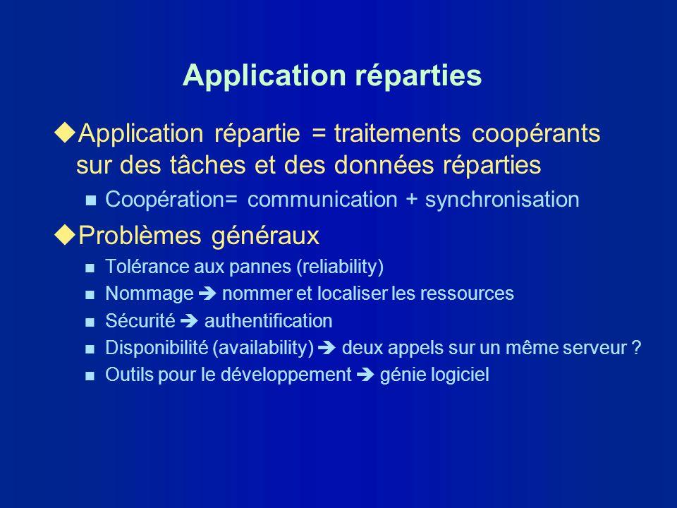 Modèle Client/Serveur uClient/Serveur « à procédure » n RPC uClient/Serveur « à objet » n RMI, Corba, DCOM uClient/Serveur « de données » n Requêtes SQL uClient/Serveur « WEB » n CGI, servlet, asp, jsp, php...