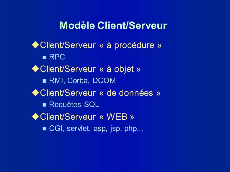 Le module IDL uLa notion de module est similaire à celle de package de Java.