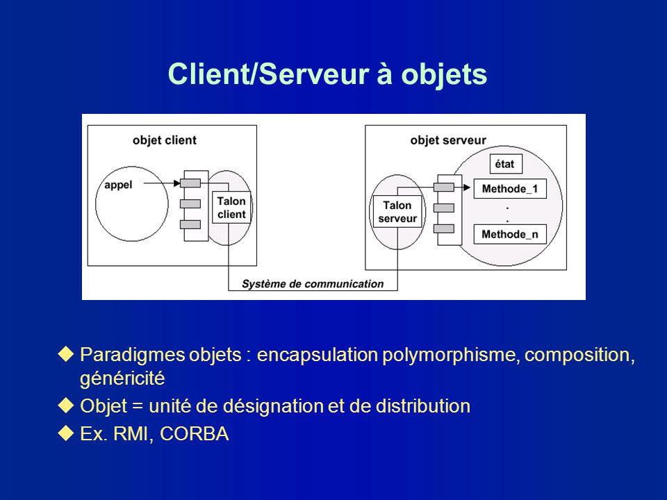 Normalisation des communications uProtocoles dinteropérabilité entre ORBs conformes à CORBA 2 n GIOP : General Inter-ORB Protocol v Messages : request, reply, cancelrequest, … v nécessite un protocole de transport fiable, orienté connexion n IIOP (Internet IOP) : instanciation de GIOP sur TCP v Autres implantations de GIOP au-dessus de HTTP, RPC DCE, RPC Sun uComposants du protocole n CDR : Common Data Representation v Format de données dencodage des données n IOR : Interoperable Object References (références dobjets)