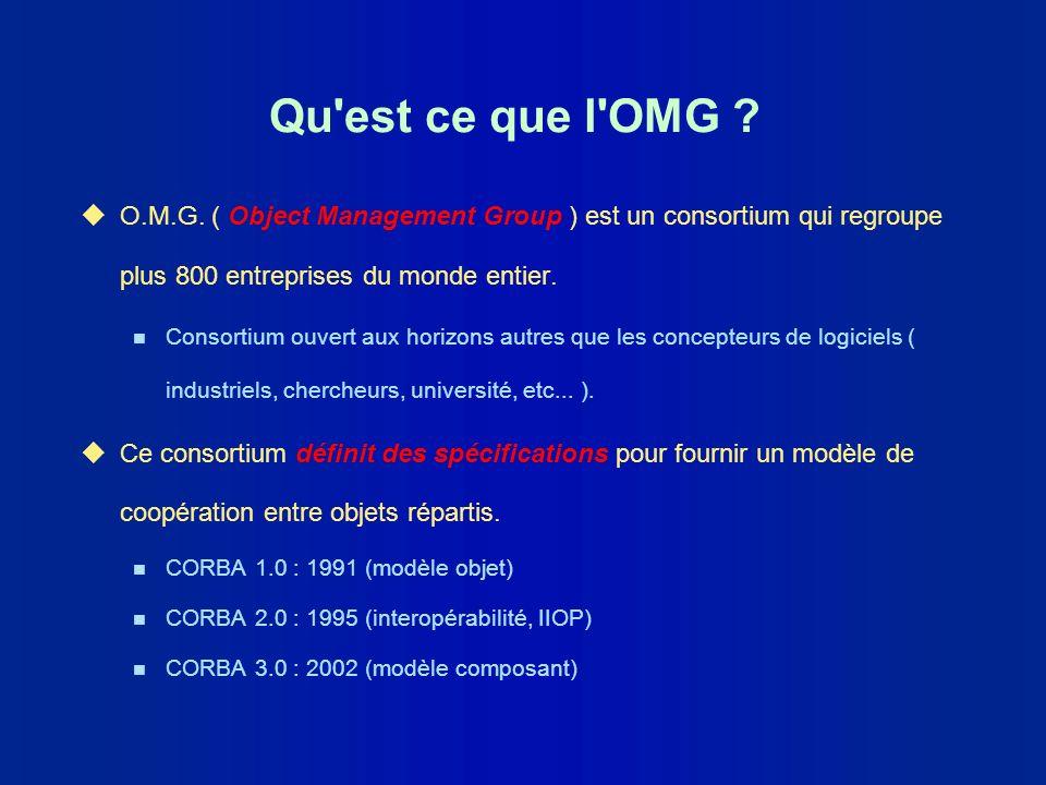 Les spécifications de l OMG uL OMG spécifie tous les constituants d un modèle objet global appelé O.M.A.