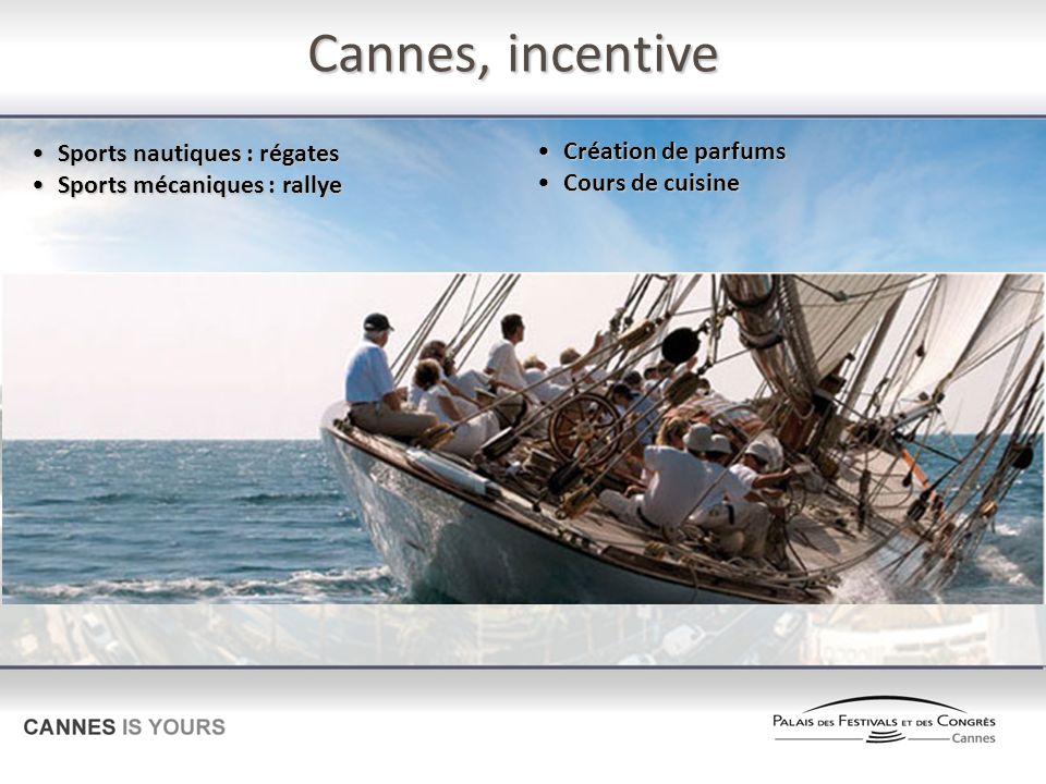 Cannes, incentive Sports nautiques : régatesSports nautiques : régates Sports mécaniques : rallyeSports mécaniques : rallye Création de parfumsCréation de parfums Cours de cuisineCours de cuisine