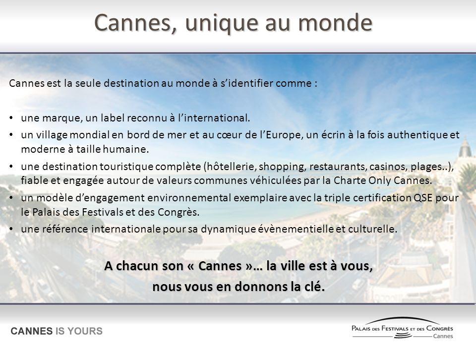 Cannes, unique au monde Cannes est la seule destination au monde à sidentifier comme : une marque, un label reconnu à linternational.