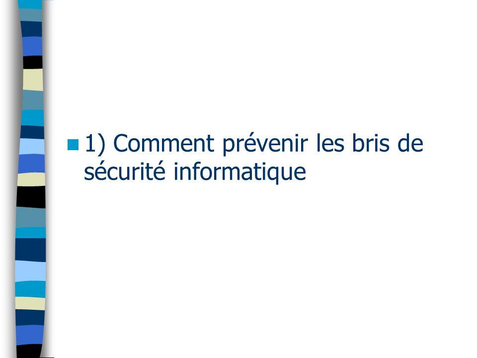 1) Comment prévenir les bris de sécurité informatique