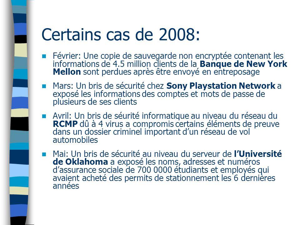 Certains cas de 2008: Février: Une copie de sauvegarde non encryptée contenant les informations de 4.5 million clients de la Banque de New York Mellon