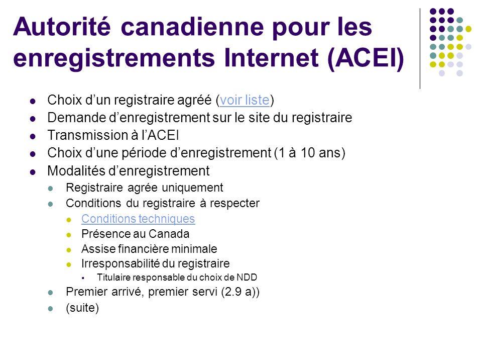 Choix dun registraire agréé (voir liste)voir liste Demande denregistrement sur le site du registraire Transmission à lACEI Choix dune période denregis