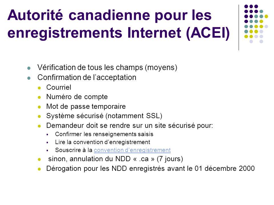Vérification de tous les champs (moyens) Confirmation de lacceptation Courriel Numéro de compte Mot de passe temporaire Système sécurisé (notamment SS