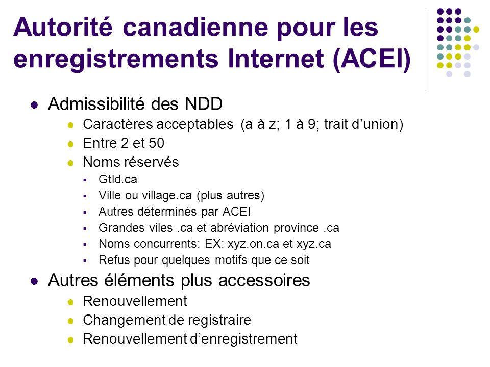 Admissibilité des NDD Caractères acceptables (a à z; 1 à 9; trait dunion) Entre 2 et 50 Noms réservés Gtld.ca Ville ou village.ca (plus autres) Autres