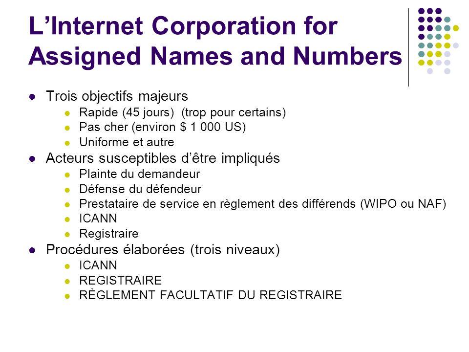 LInternet Corporation for Assigned Names and Numbers Trois objectifs majeurs Rapide (45 jours) (trop pour certains) Pas cher (environ $ 1 000 US) Unif