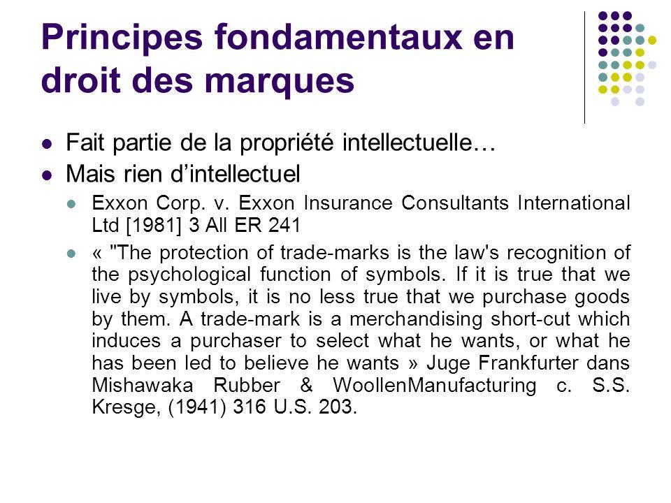 Principes fondamentaux en droit des marques Fait partie de la propriété intellectuelle… Mais rien dintellectuel Exxon Corp. v. Exxon Insurance Consult