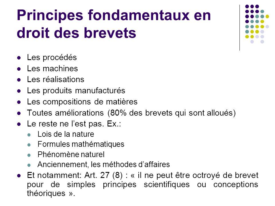 Principes fondamentaux en droit des brevets Les procédés Les machines Les réalisations Les produits manufacturés Les compositions de matières Toutes a