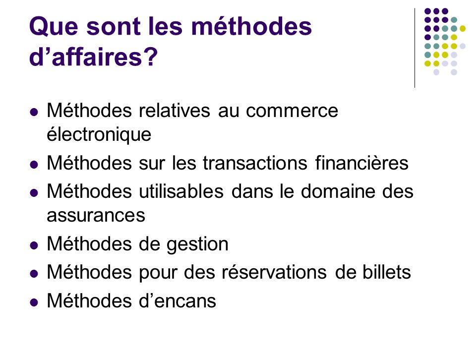 Que sont les méthodes daffaires? Méthodes relatives au commerce électronique Méthodes sur les transactions financières Méthodes utilisables dans le do