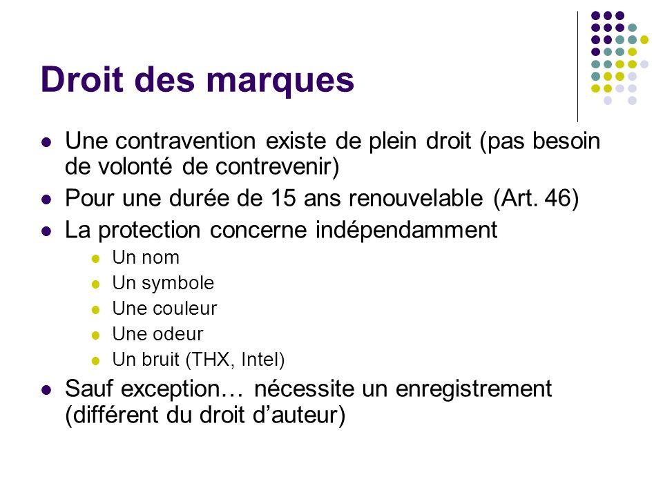 Droit des marques Une contravention existe de plein droit (pas besoin de volonté de contrevenir) Pour une durée de 15 ans renouvelable (Art. 46) La pr