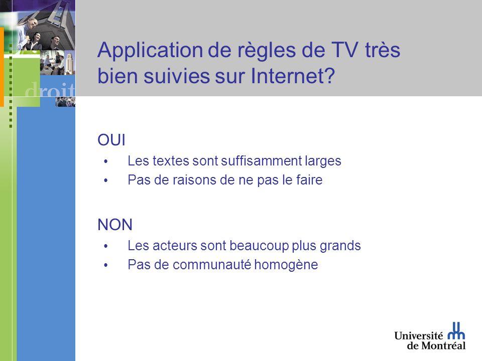 Application de règles de TV très bien suivies sur Internet? OUI Les textes sont suffisamment larges Pas de raisons de ne pas le faire NON Les acteurs