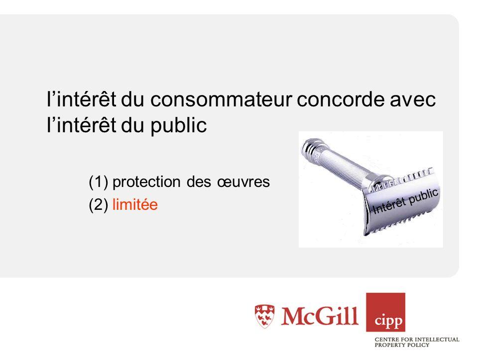 lintérêt du consommateur concorde avec lintérêt du public (1) protection des œuvres (2) limitée Intérêt public