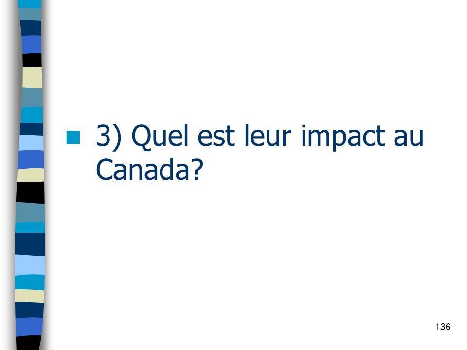 136 3) Quel est leur impact au Canada?