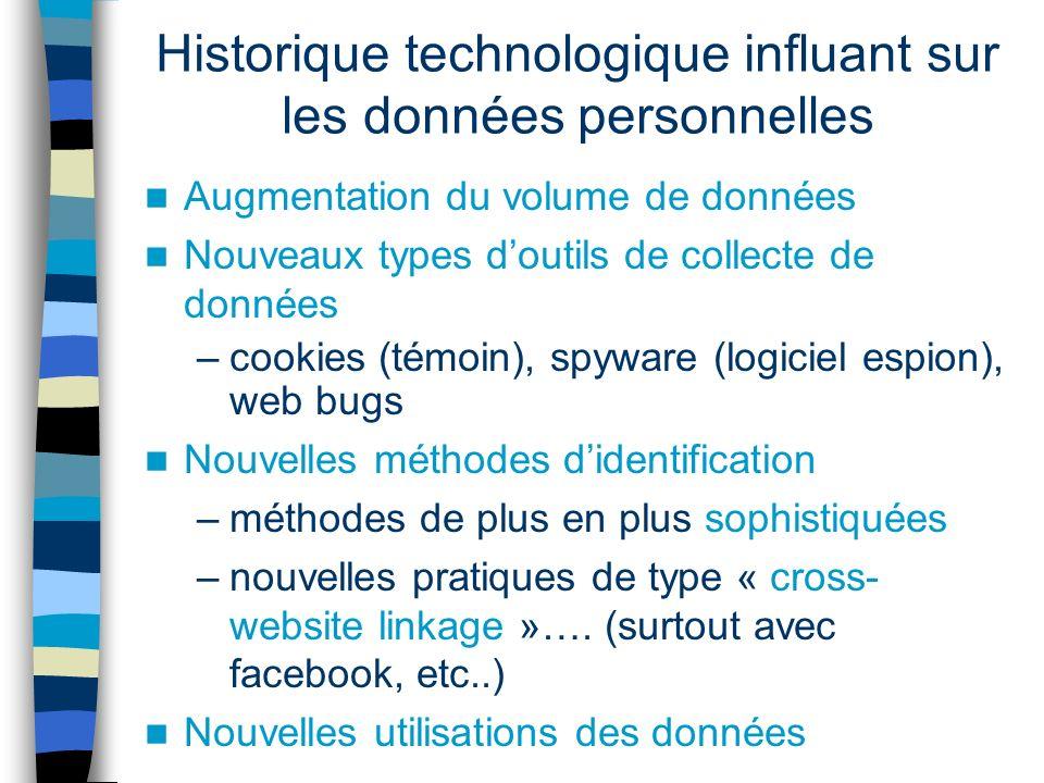 Historique technologique influant sur les données personnelles Augmentation du volume de données Nouveaux types doutils de collecte de données –cookie