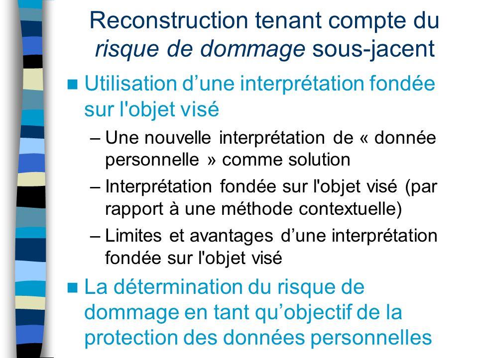 Reconstruction tenant compte du risque de dommage sous-jacent Utilisation dune interprétation fondée sur l'objet visé –Une nouvelle interprétation de