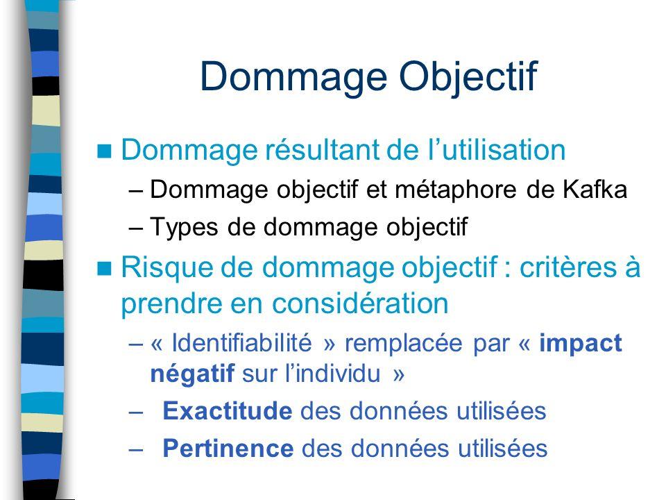 Dommage Objectif Dommage résultant de lutilisation –Dommage objectif et métaphore de Kafka –Types de dommage objectif Risque de dommage objectif : cri